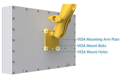 Hazardous ToughStation VESA Mount