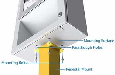Panel Recessed Workstation Pedestal Mount